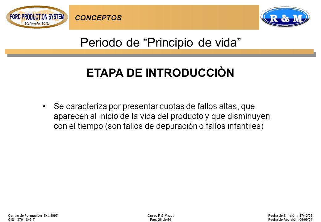Valencia V.O. R & M Centro de Formación Ext. 1997 GIS1 3701 S+3 T Curso R & M.ppt Pág. 26 de 54 Fecha de Emisión: 17/12/02 Fecha de Revisión: 06/09/04