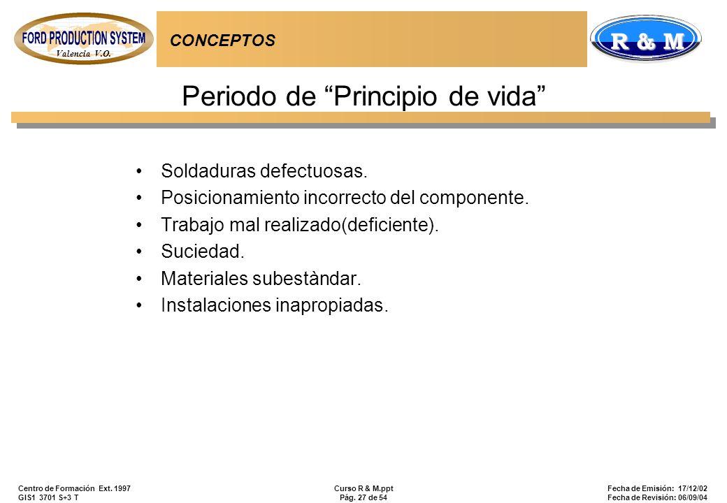 Valencia V.O. R & M Centro de Formación Ext. 1997 GIS1 3701 S+3 T Curso R & M.ppt Pág. 27 de 54 Fecha de Emisión: 17/12/02 Fecha de Revisión: 06/09/04