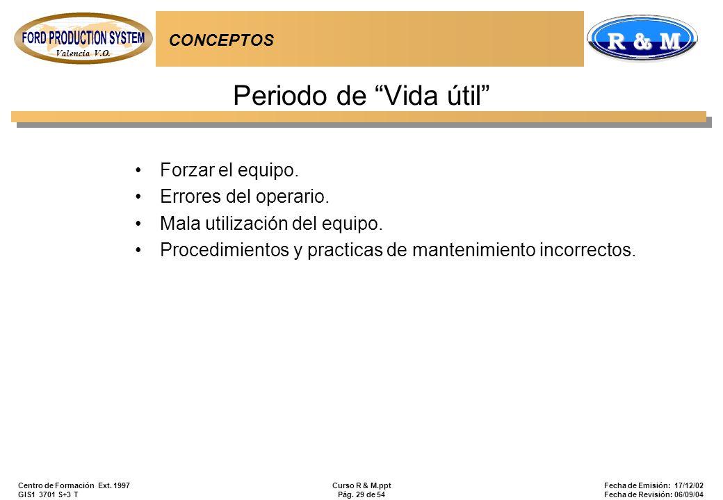 Valencia V.O. R & M Centro de Formación Ext. 1997 GIS1 3701 S+3 T Curso R & M.ppt Pág. 29 de 54 Fecha de Emisión: 17/12/02 Fecha de Revisión: 06/09/04