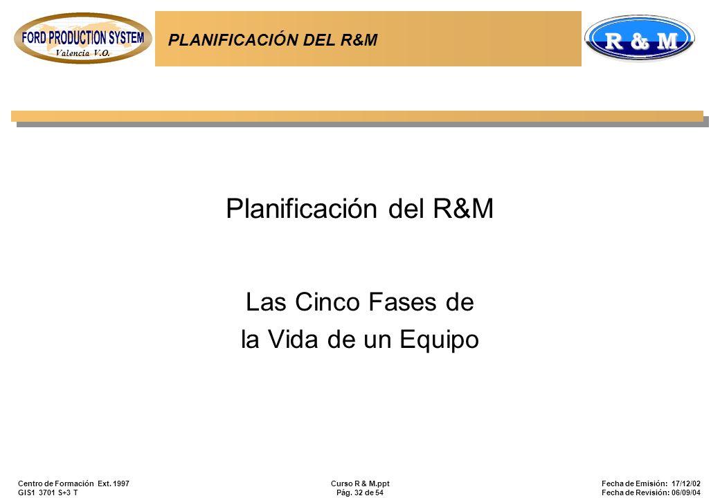 Valencia V.O. R & M Centro de Formación Ext. 1997 GIS1 3701 S+3 T Curso R & M.ppt Pág. 32 de 54 Fecha de Emisión: 17/12/02 Fecha de Revisión: 06/09/04