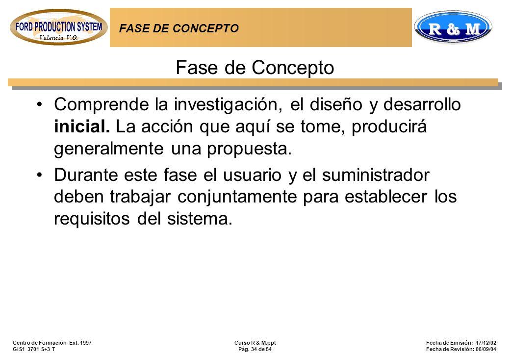 Valencia V.O. R & M Centro de Formación Ext. 1997 GIS1 3701 S+3 T Curso R & M.ppt Pág. 34 de 54 Fecha de Emisión: 17/12/02 Fecha de Revisión: 06/09/04