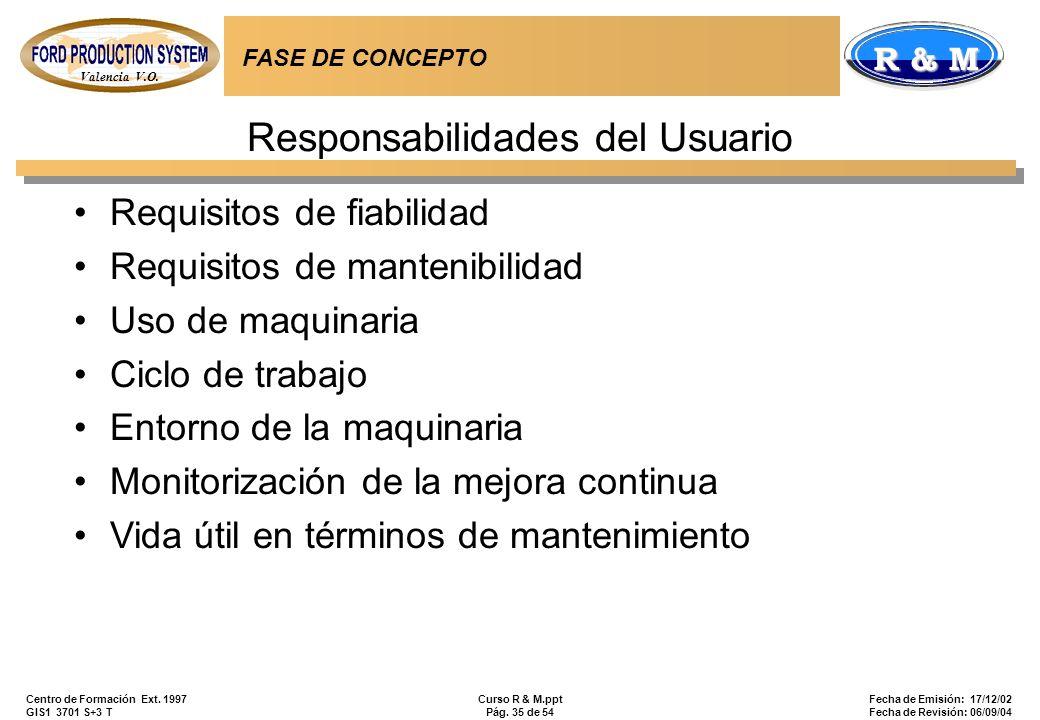 Valencia V.O. R & M Centro de Formación Ext. 1997 GIS1 3701 S+3 T Curso R & M.ppt Pág. 35 de 54 Fecha de Emisión: 17/12/02 Fecha de Revisión: 06/09/04