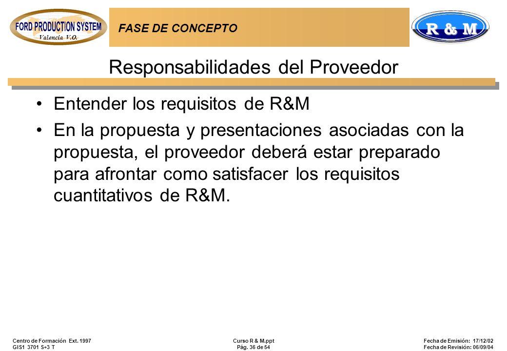Valencia V.O. R & M Centro de Formación Ext. 1997 GIS1 3701 S+3 T Curso R & M.ppt Pág. 36 de 54 Fecha de Emisión: 17/12/02 Fecha de Revisión: 06/09/04