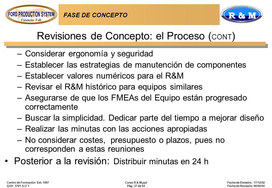 Valencia V.O. R & M Centro de Formación Ext. 1997 GIS1 3701 S+3 T Curso R & M.ppt Pág. 37 de 54 Fecha de Emisión: 17/12/02 Fecha de Revisión: 06/09/04