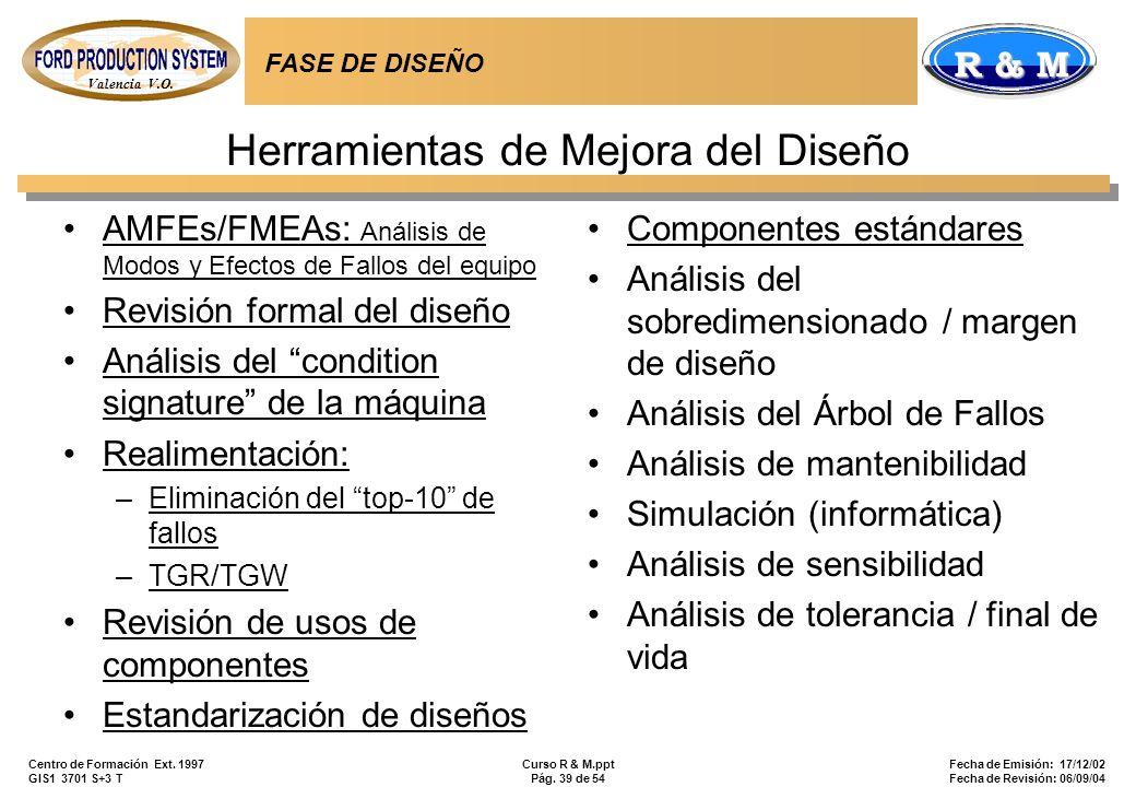 Valencia V.O. R & M Centro de Formación Ext. 1997 GIS1 3701 S+3 T Curso R & M.ppt Pág. 39 de 54 Fecha de Emisión: 17/12/02 Fecha de Revisión: 06/09/04