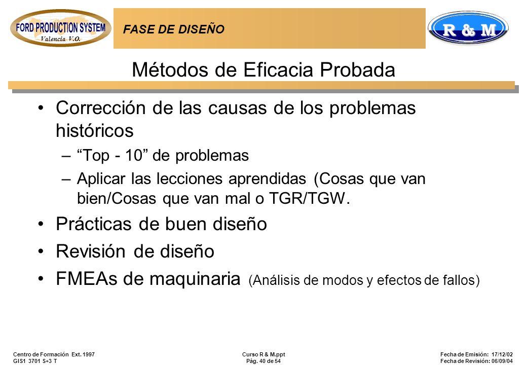 Valencia V.O. R & M Centro de Formación Ext. 1997 GIS1 3701 S+3 T Curso R & M.ppt Pág. 40 de 54 Fecha de Emisión: 17/12/02 Fecha de Revisión: 06/09/04