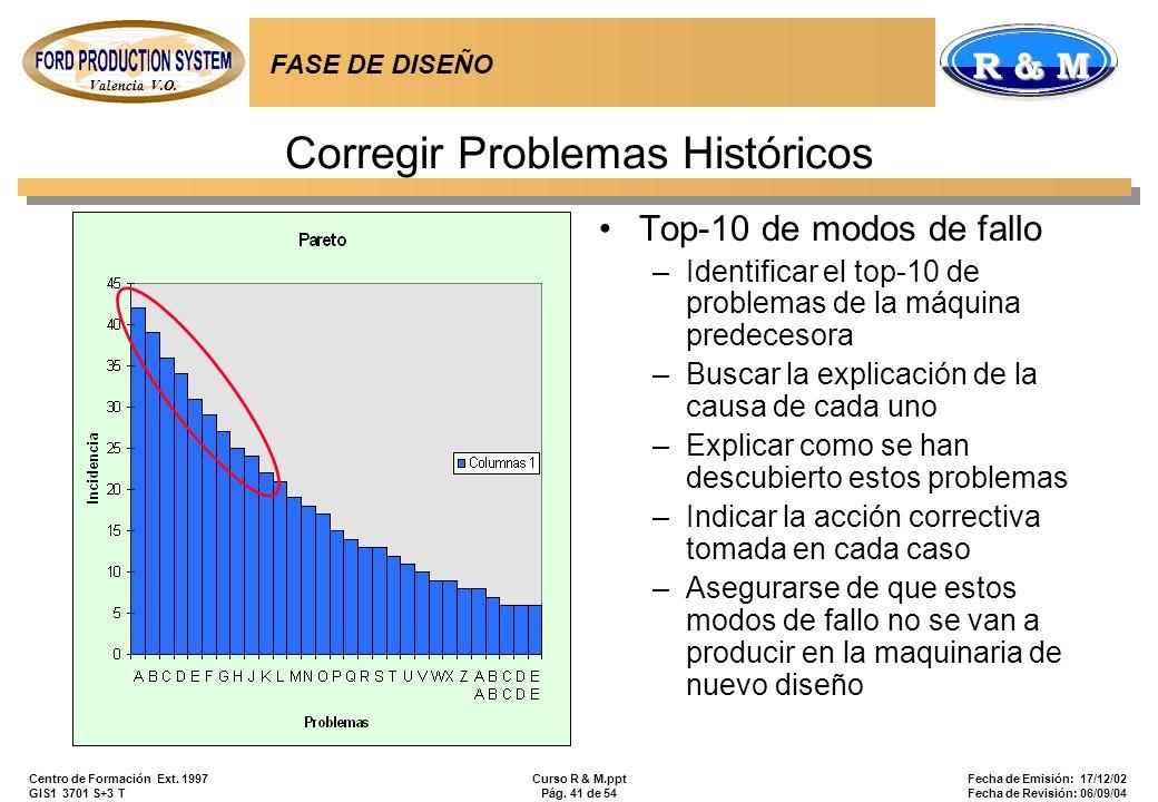 Valencia V.O. R & M Centro de Formación Ext. 1997 GIS1 3701 S+3 T Curso R & M.ppt Pág. 41 de 54 Fecha de Emisión: 17/12/02 Fecha de Revisión: 06/09/04