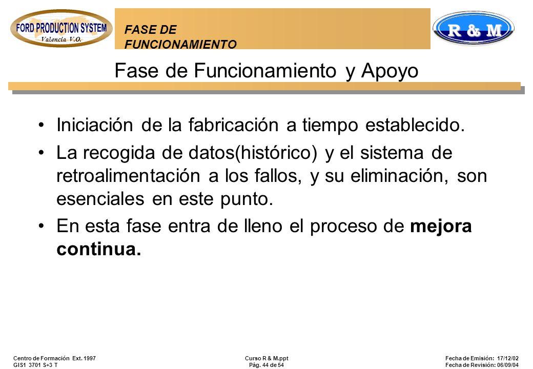 Valencia V.O. R & M Centro de Formación Ext. 1997 GIS1 3701 S+3 T Curso R & M.ppt Pág. 44 de 54 Fecha de Emisión: 17/12/02 Fecha de Revisión: 06/09/04