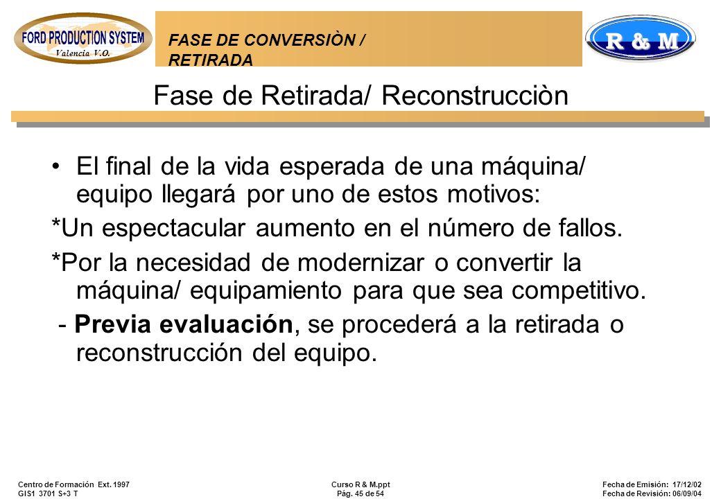 Valencia V.O. R & M Centro de Formación Ext. 1997 GIS1 3701 S+3 T Curso R & M.ppt Pág. 45 de 54 Fecha de Emisión: 17/12/02 Fecha de Revisión: 06/09/04