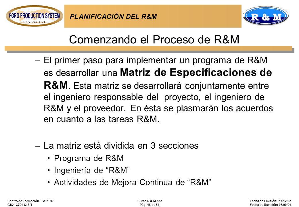 Valencia V.O. R & M Centro de Formación Ext. 1997 GIS1 3701 S+3 T Curso R & M.ppt Pág. 46 de 54 Fecha de Emisión: 17/12/02 Fecha de Revisión: 06/09/04
