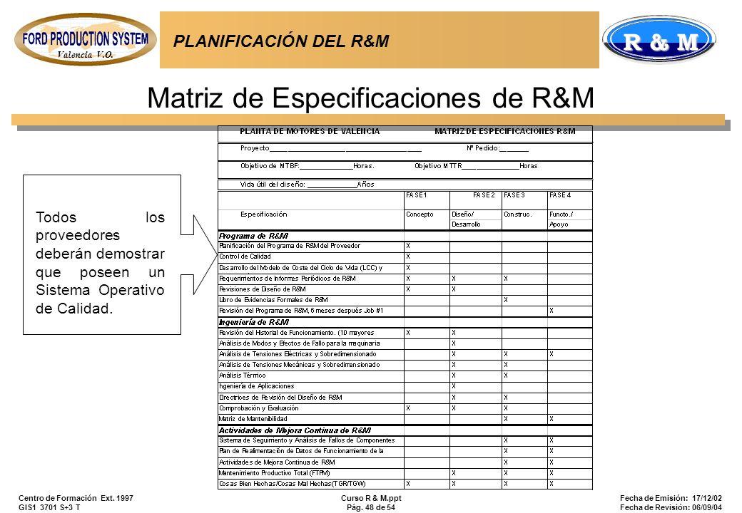 Valencia V.O. R & M Centro de Formación Ext. 1997 GIS1 3701 S+3 T Curso R & M.ppt Pág. 48 de 54 Fecha de Emisión: 17/12/02 Fecha de Revisión: 06/09/04