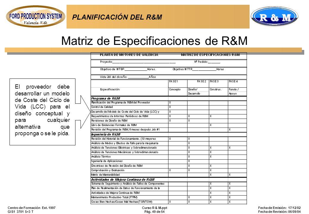 Valencia V.O. R & M Centro de Formación Ext. 1997 GIS1 3701 S+3 T Curso R & M.ppt Pág. 49 de 54 Fecha de Emisión: 17/12/02 Fecha de Revisión: 06/09/04