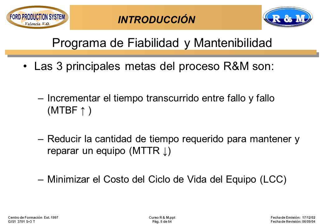 Valencia V.O. R & M Centro de Formación Ext. 1997 GIS1 3701 S+3 T Curso R & M.ppt Pág. 5 de 54 Fecha de Emisión: 17/12/02 Fecha de Revisión: 06/09/04