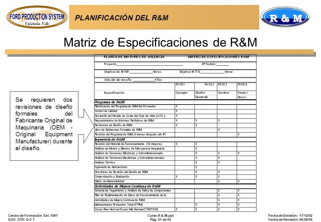 Valencia V.O. R & M Centro de Formación Ext. 1997 GIS1 3701 S+3 T Curso R & M.ppt Pág. 51 de 54 Fecha de Emisión: 17/12/02 Fecha de Revisión: 06/09/04