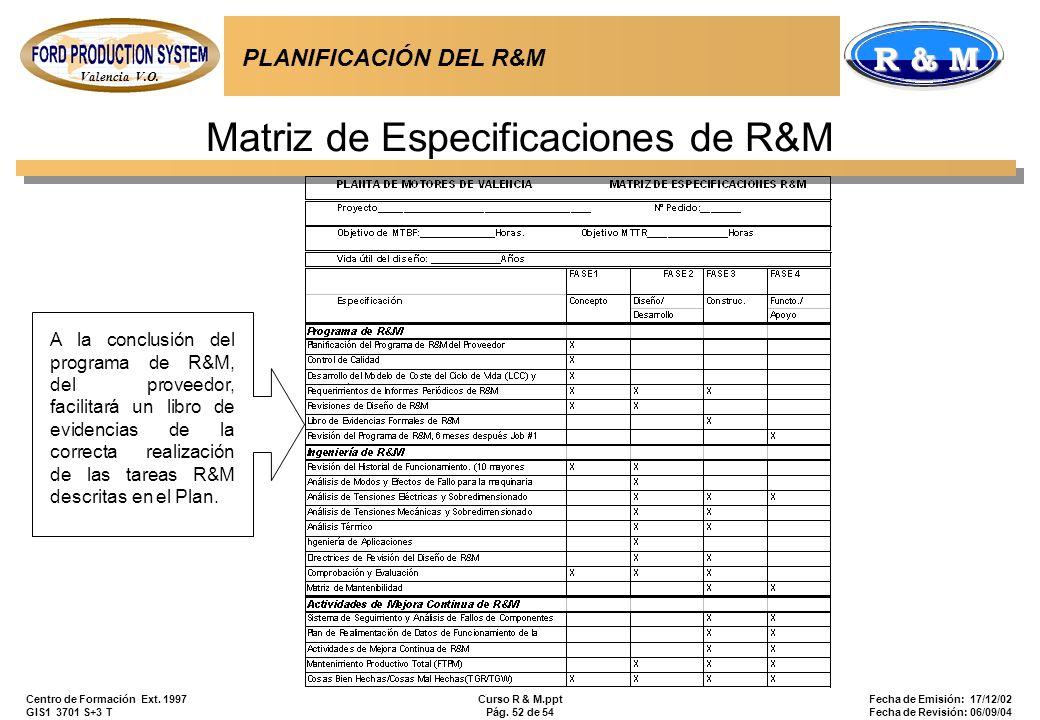 Valencia V.O. R & M Centro de Formación Ext. 1997 GIS1 3701 S+3 T Curso R & M.ppt Pág. 52 de 54 Fecha de Emisión: 17/12/02 Fecha de Revisión: 06/09/04
