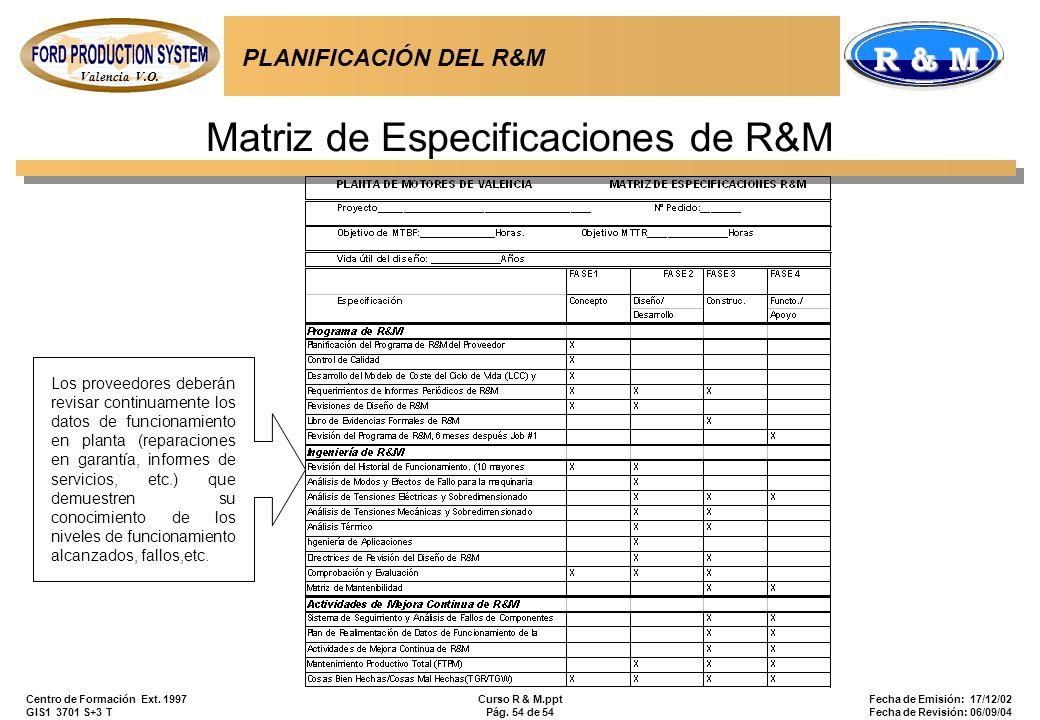 Valencia V.O. R & M Centro de Formación Ext. 1997 GIS1 3701 S+3 T Curso R & M.ppt Pág. 54 de 54 Fecha de Emisión: 17/12/02 Fecha de Revisión: 06/09/04