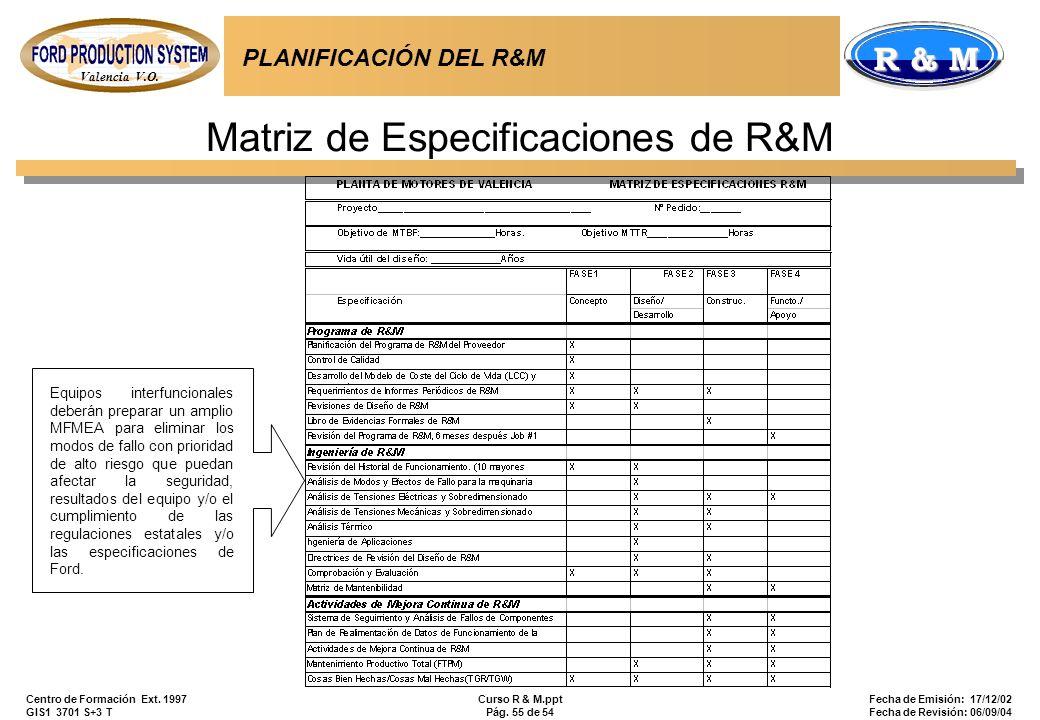 Valencia V.O. R & M Centro de Formación Ext. 1997 GIS1 3701 S+3 T Curso R & M.ppt Pág. 55 de 54 Fecha de Emisión: 17/12/02 Fecha de Revisión: 06/09/04