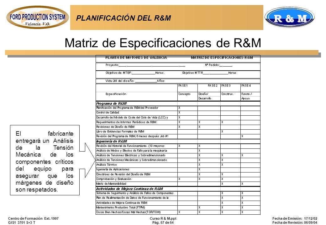 Valencia V.O. R & M Centro de Formación Ext. 1997 GIS1 3701 S+3 T Curso R & M.ppt Pág. 57 de 54 Fecha de Emisión: 17/12/02 Fecha de Revisión: 06/09/04