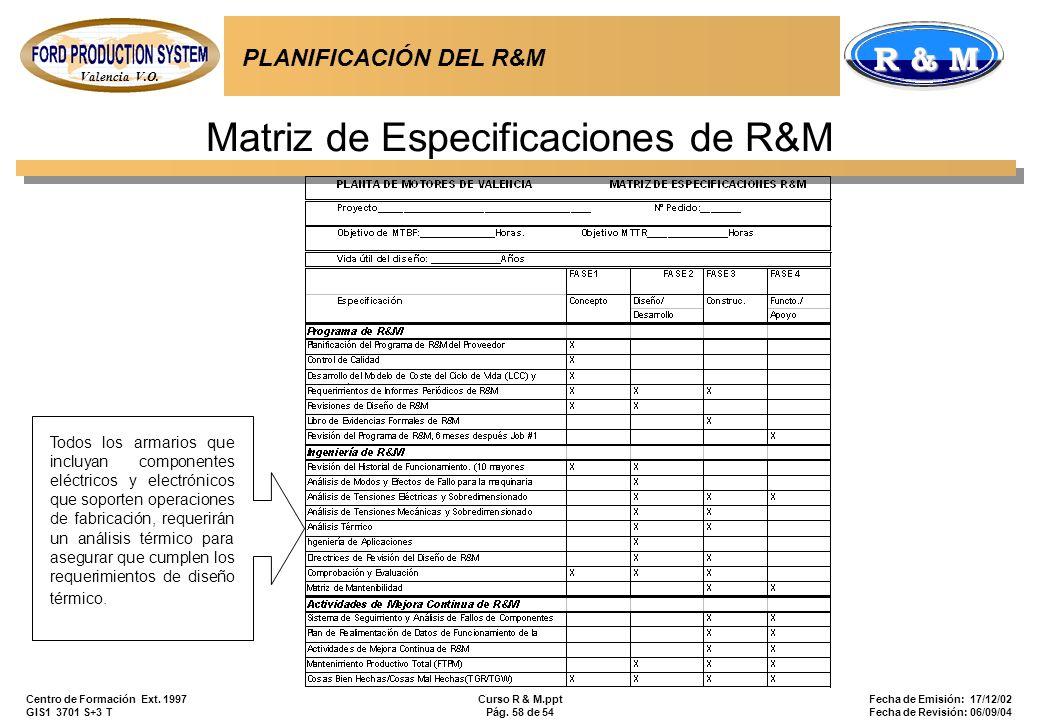 Valencia V.O. R & M Centro de Formación Ext. 1997 GIS1 3701 S+3 T Curso R & M.ppt Pág. 58 de 54 Fecha de Emisión: 17/12/02 Fecha de Revisión: 06/09/04