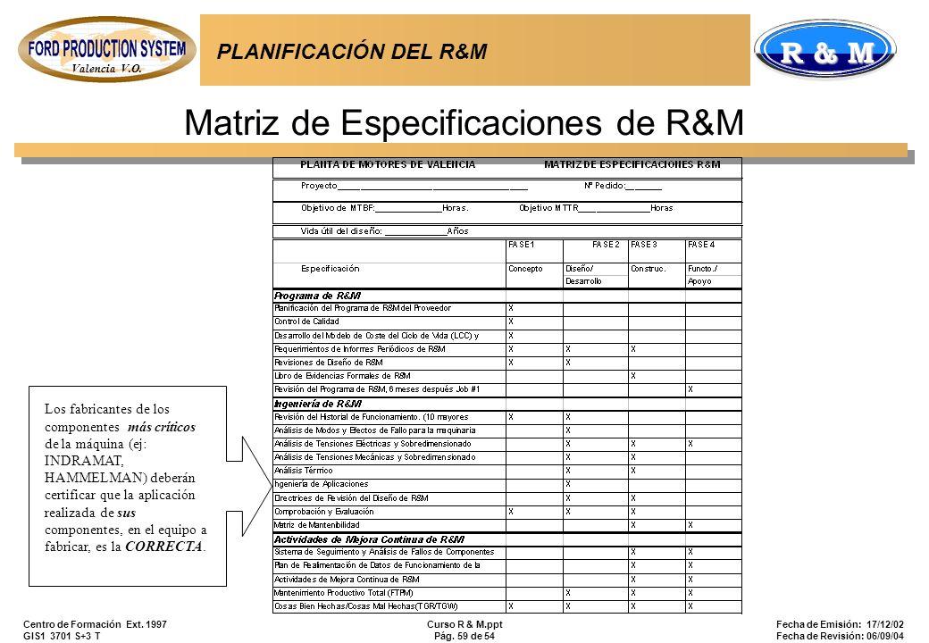 Valencia V.O. R & M Centro de Formación Ext. 1997 GIS1 3701 S+3 T Curso R & M.ppt Pág. 59 de 54 Fecha de Emisión: 17/12/02 Fecha de Revisión: 06/09/04