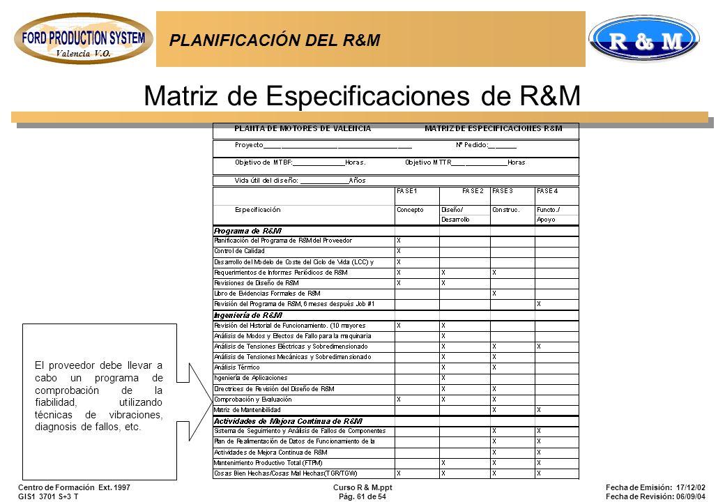 Valencia V.O. R & M Centro de Formación Ext. 1997 GIS1 3701 S+3 T Curso R & M.ppt Pág. 61 de 54 Fecha de Emisión: 17/12/02 Fecha de Revisión: 06/09/04
