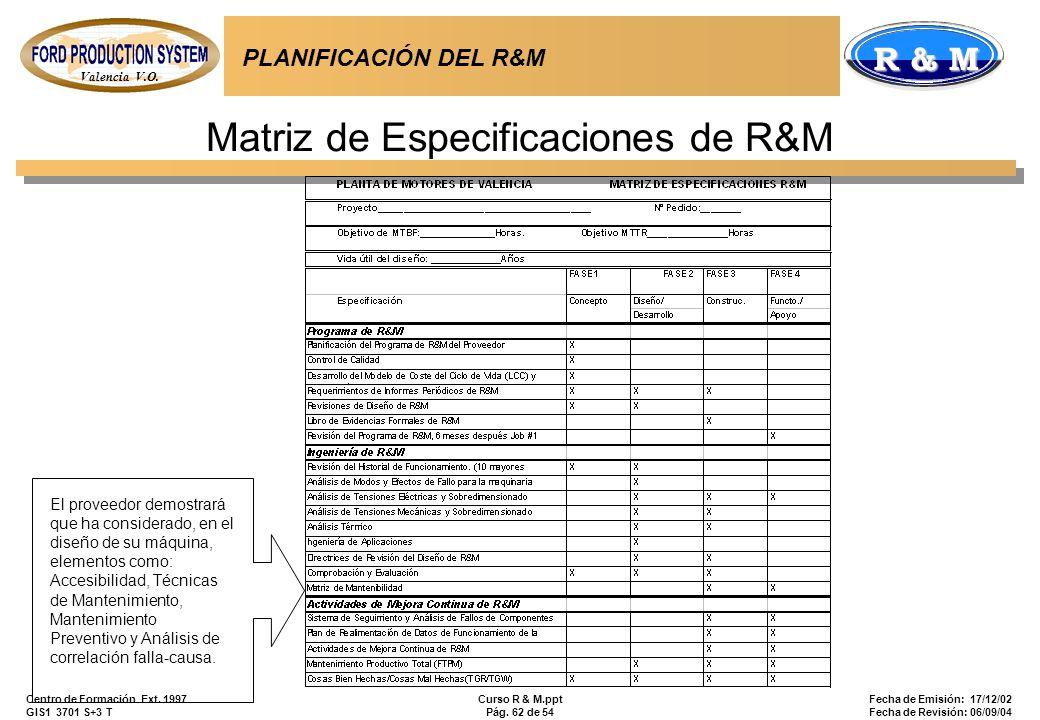 Valencia V.O. R & M Centro de Formación Ext. 1997 GIS1 3701 S+3 T Curso R & M.ppt Pág. 62 de 54 Fecha de Emisión: 17/12/02 Fecha de Revisión: 06/09/04