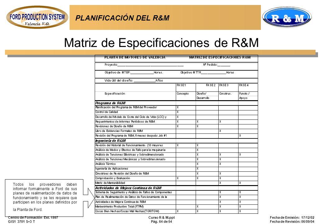 Valencia V.O. R & M Centro de Formación Ext. 1997 GIS1 3701 S+3 T Curso R & M.ppt Pág. 64 de 54 Fecha de Emisión: 17/12/02 Fecha de Revisión: 06/09/04