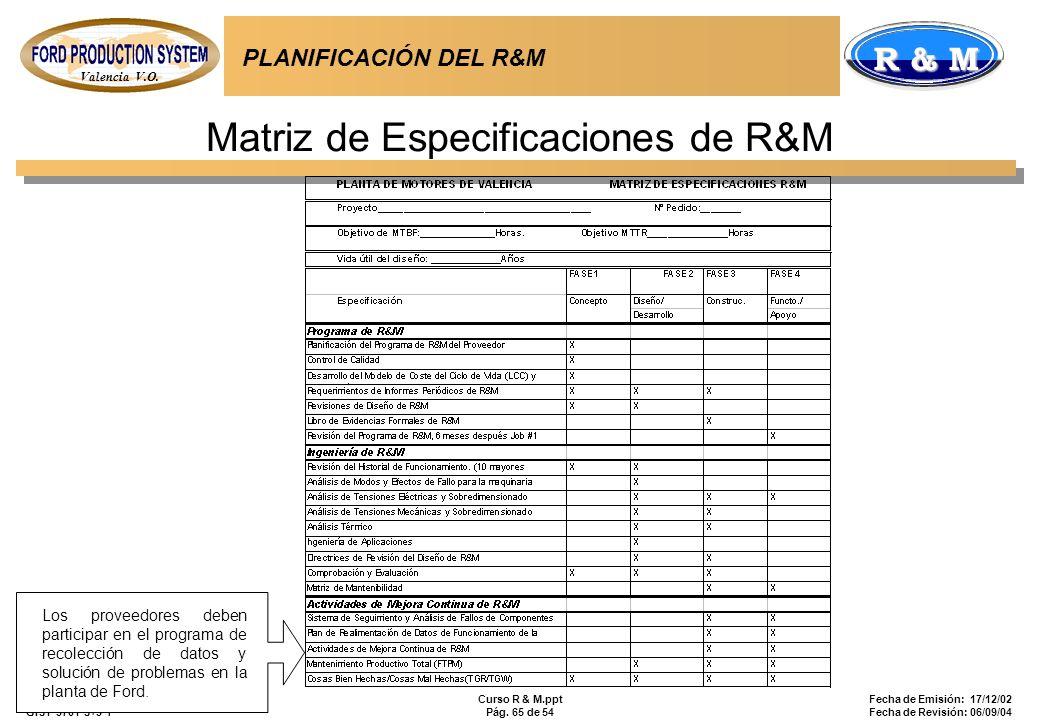 Valencia V.O. R & M Centro de Formación Ext. 1997 GIS1 3701 S+3 T Curso R & M.ppt Pág. 65 de 54 Fecha de Emisión: 17/12/02 Fecha de Revisión: 06/09/04
