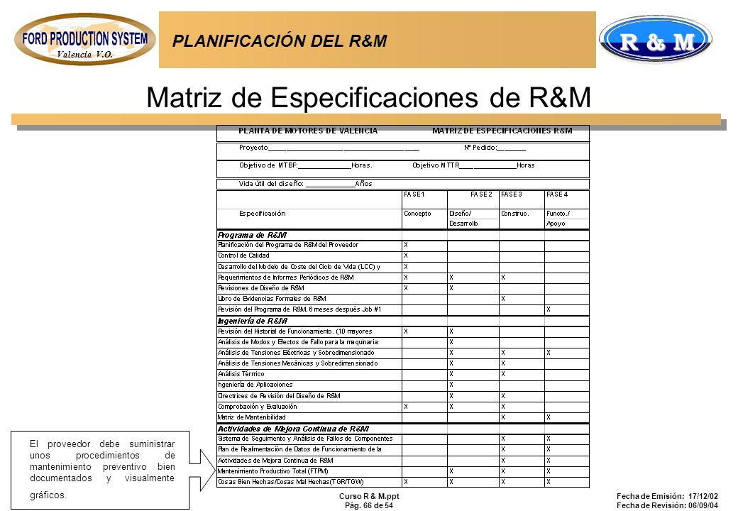 Valencia V.O. R & M Centro de Formación Ext. 1997 GIS1 3701 S+3 T Curso R & M.ppt Pág. 66 de 54 Fecha de Emisión: 17/12/02 Fecha de Revisión: 06/09/04