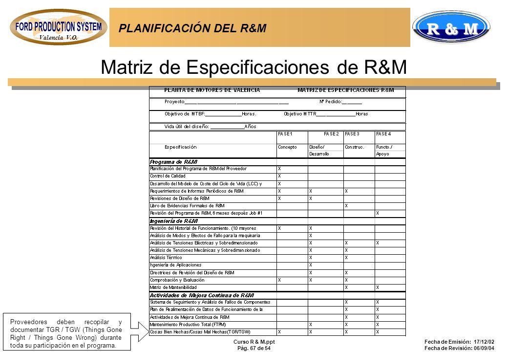 Valencia V.O. R & M Centro de Formación Ext. 1997 GIS1 3701 S+3 T Curso R & M.ppt Pág. 67 de 54 Fecha de Emisión: 17/12/02 Fecha de Revisión: 06/09/04