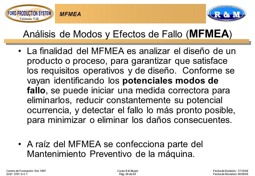 Valencia V.O. R & M Centro de Formación Ext. 1997 GIS1 3701 S+3 T Curso R & M.ppt Pág. 69 de 54 Fecha de Emisión: 17/12/02 Fecha de Revisión: 06/09/04