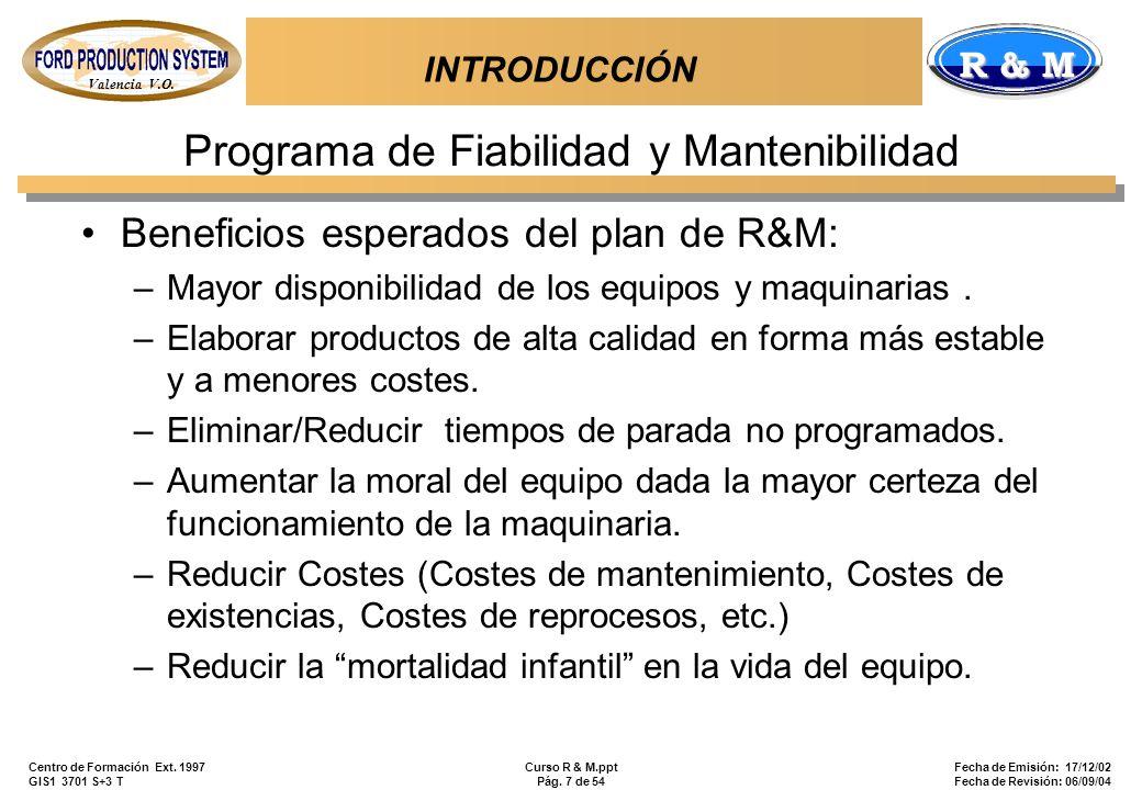 Valencia V.O. R & M Centro de Formación Ext. 1997 GIS1 3701 S+3 T Curso R & M.ppt Pág. 7 de 54 Fecha de Emisión: 17/12/02 Fecha de Revisión: 06/09/04