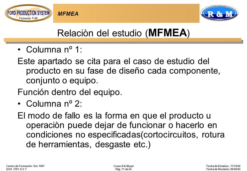 Valencia V.O. R & M Centro de Formación Ext. 1997 GIS1 3701 S+3 T Curso R & M.ppt Pág. 71 de 54 Fecha de Emisión: 17/12/02 Fecha de Revisión: 06/09/04