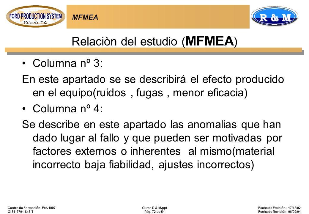 Valencia V.O. R & M Centro de Formación Ext. 1997 GIS1 3701 S+3 T Curso R & M.ppt Pág. 72 de 54 Fecha de Emisión: 17/12/02 Fecha de Revisión: 06/09/04