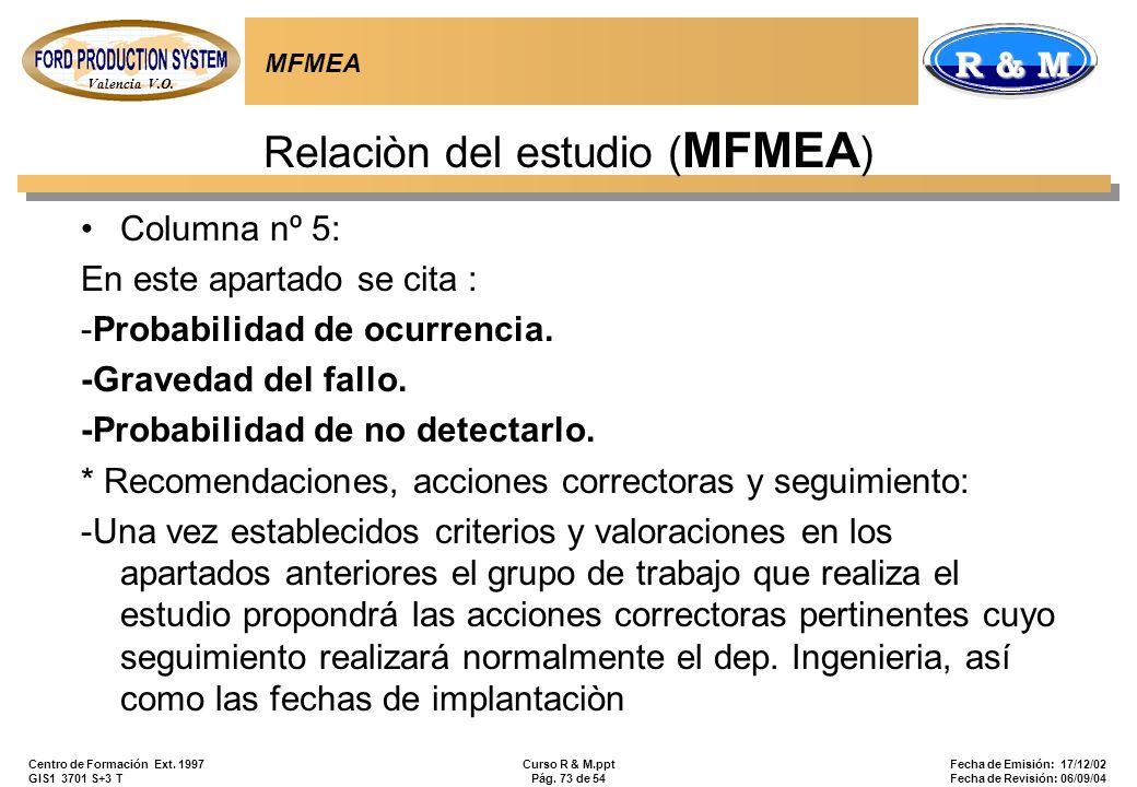 Valencia V.O. R & M Centro de Formación Ext. 1997 GIS1 3701 S+3 T Curso R & M.ppt Pág. 73 de 54 Fecha de Emisión: 17/12/02 Fecha de Revisión: 06/09/04