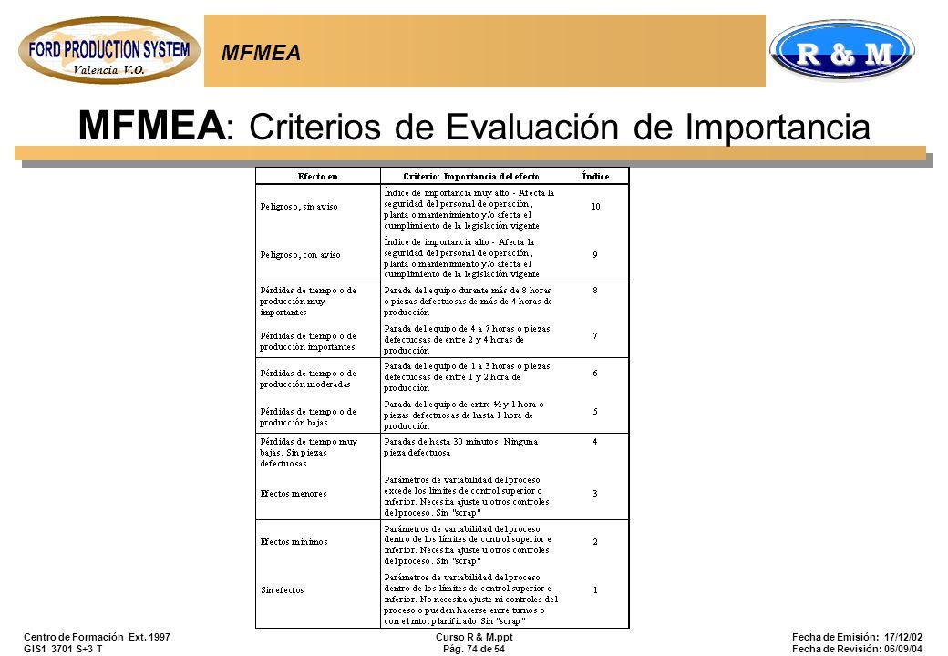 Valencia V.O. R & M Centro de Formación Ext. 1997 GIS1 3701 S+3 T Curso R & M.ppt Pág. 74 de 54 Fecha de Emisión: 17/12/02 Fecha de Revisión: 06/09/04