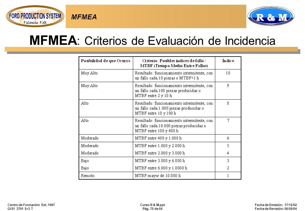 Valencia V.O. R & M Centro de Formación Ext. 1997 GIS1 3701 S+3 T Curso R & M.ppt Pág. 75 de 54 Fecha de Emisión: 17/12/02 Fecha de Revisión: 06/09/04