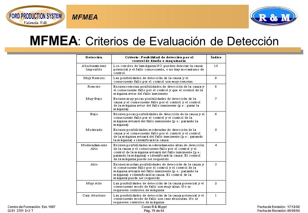 Valencia V.O. R & M Centro de Formación Ext. 1997 GIS1 3701 S+3 T Curso R & M.ppt Pág. 76 de 54 Fecha de Emisión: 17/12/02 Fecha de Revisión: 06/09/04
