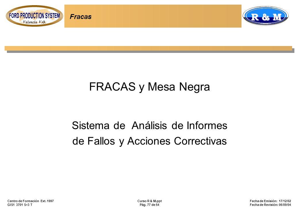 Valencia V.O. R & M Centro de Formación Ext. 1997 GIS1 3701 S+3 T Curso R & M.ppt Pág. 77 de 54 Fecha de Emisión: 17/12/02 Fecha de Revisión: 06/09/04