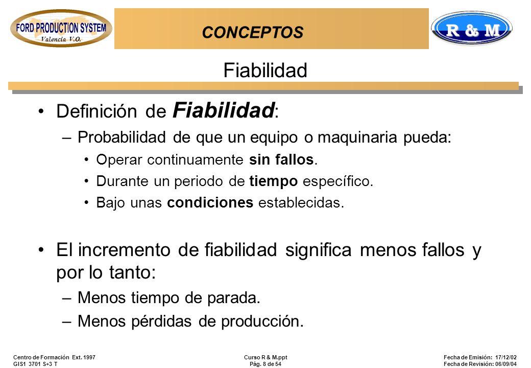 Valencia V.O. R & M Centro de Formación Ext. 1997 GIS1 3701 S+3 T Curso R & M.ppt Pág. 8 de 54 Fecha de Emisión: 17/12/02 Fecha de Revisión: 06/09/04