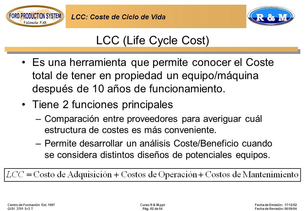 Valencia V.O. R & M Centro de Formación Ext. 1997 GIS1 3701 S+3 T Curso R & M.ppt Pág. 82 de 54 Fecha de Emisión: 17/12/02 Fecha de Revisión: 06/09/04