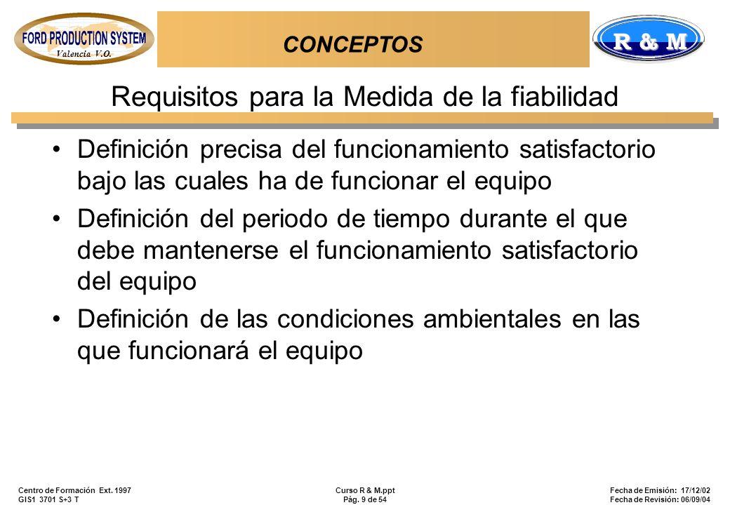 Valencia V.O. R & M Centro de Formación Ext. 1997 GIS1 3701 S+3 T Curso R & M.ppt Pág. 9 de 54 Fecha de Emisión: 17/12/02 Fecha de Revisión: 06/09/04