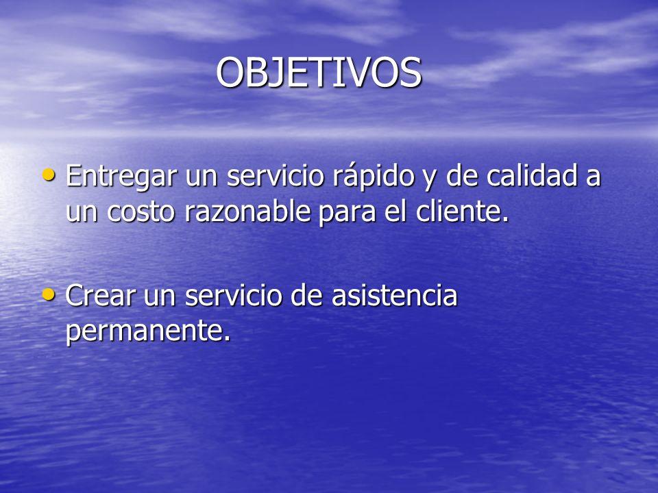 NECESIDADES DEL CLIENTE NECESIDADES DEL CLIENTE Rapidez del servicio.