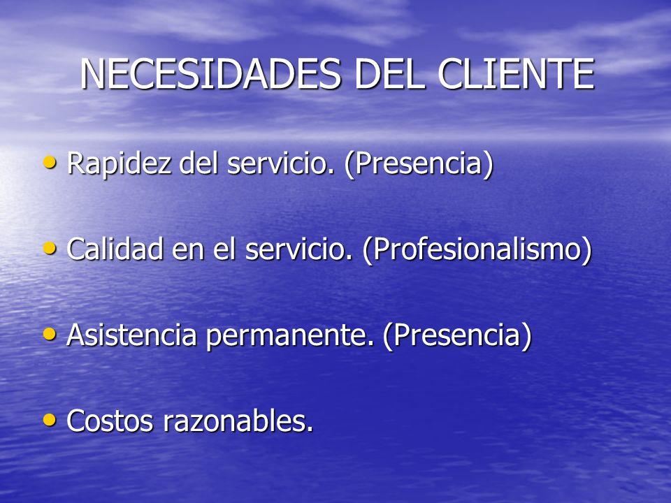 NECESIDADES DEL CLIENTE NECESIDADES DEL CLIENTE Rapidez del servicio. (Presencia) Rapidez del servicio. (Presencia) Calidad en el servicio. (Profesion