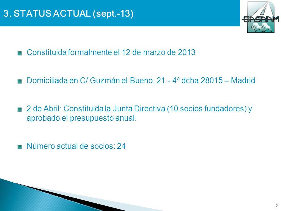 3. STATUS ACTUAL (sept.-13) 5 Constituida formalmente el 12 de marzo de 2013 Domiciliada en C/ Guzmán el Bueno, 21 - 4º dcha 28015 – Madrid 2 de Abril