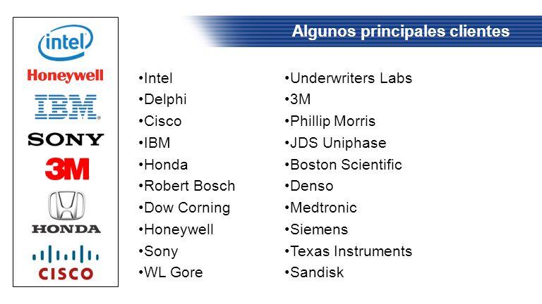 Algunos principales clientes Intel Delphi Cisco IBM Honda Robert Bosch Dow Corning Honeywell Sony WL Gore Underwriters Labs 3M Phillip Morris JDS Unip