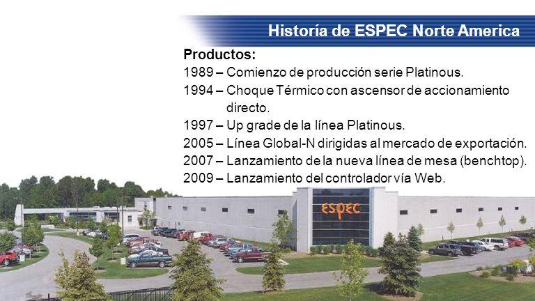 Productos: 1989 – Comienzo de producción serie Platinous. 1994 – Choque Térmico con ascensor de accionamiento directo. 1997 – Up grade de la línea Pla