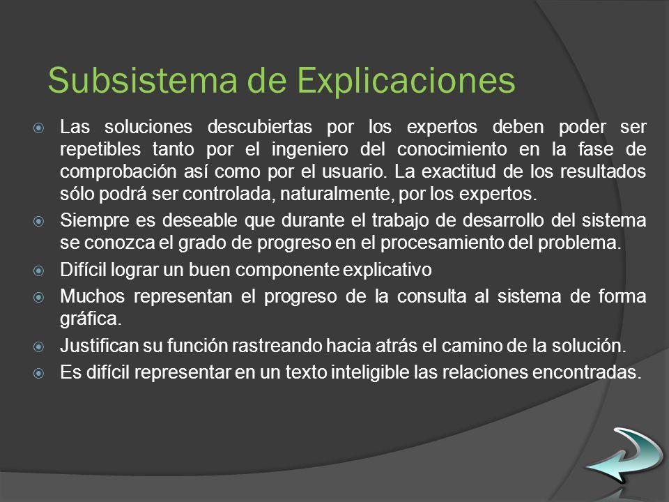 Subsistema de Explicaciones Las soluciones descubiertas por los expertos deben poder ser repetibles tanto por el ingeniero del conocimiento en la fase de comprobación así como por el usuario.