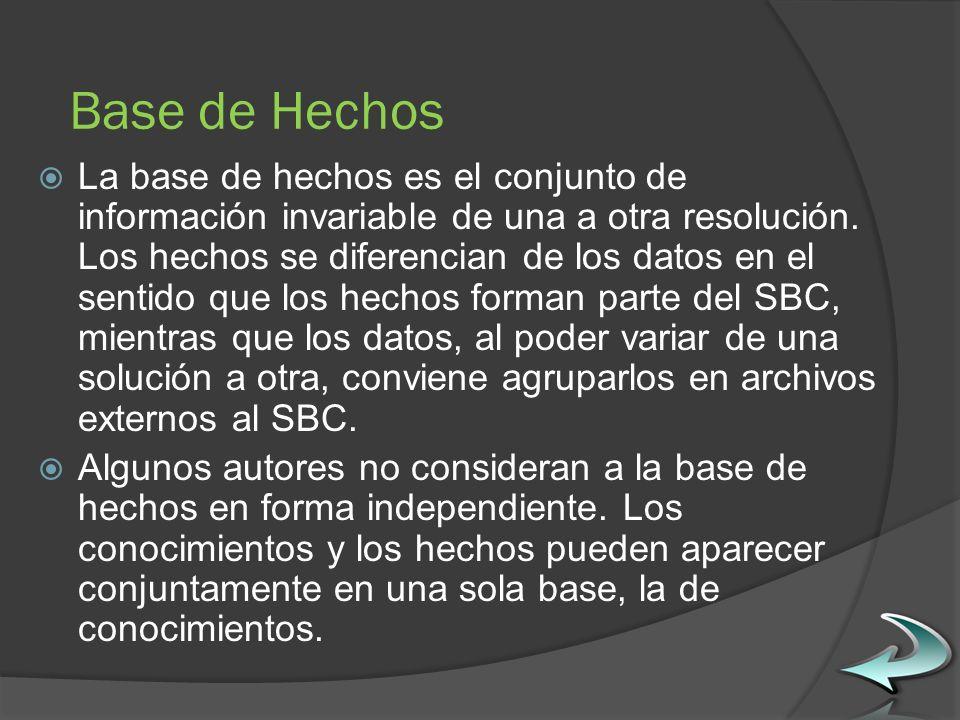Base de Hechos La base de hechos es el conjunto de información invariable de una a otra resolución.