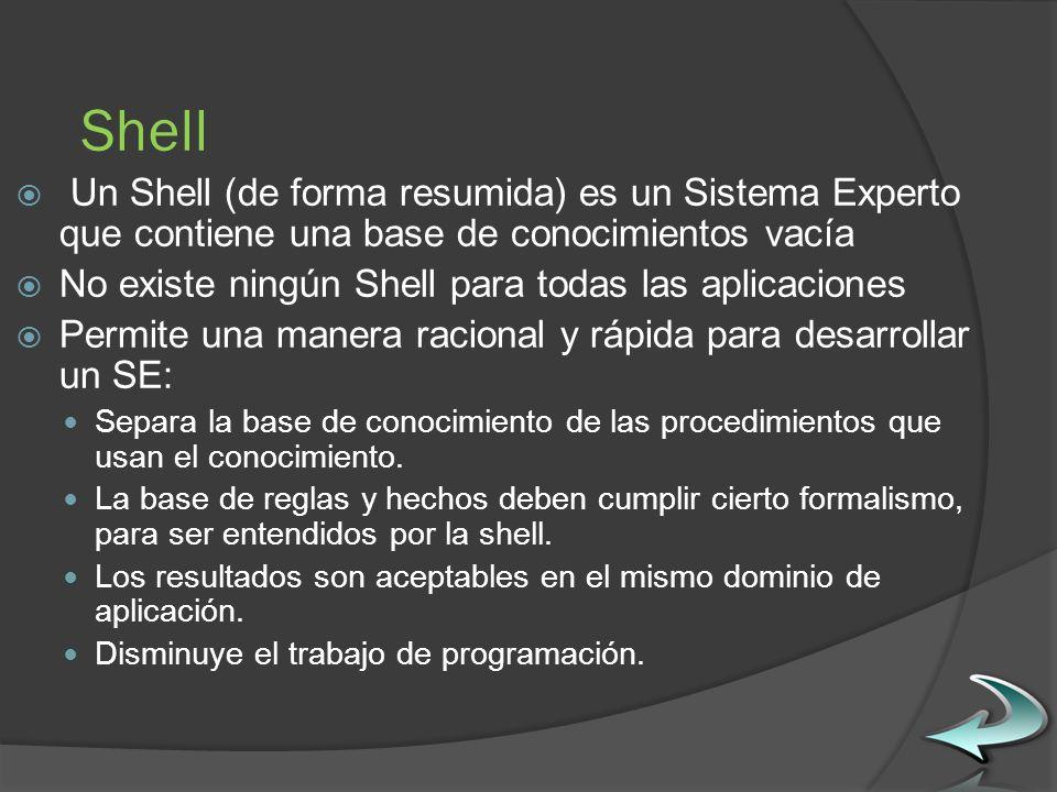 Shell Un Shell (de forma resumida) es un Sistema Experto que contiene una base de conocimientos vacía No existe ningún Shell para todas las aplicaciones Permite una manera racional y rápida para desarrollar un SE: Separa la base de conocimiento de las procedimientos que usan el conocimiento.